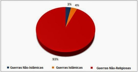 wars-pie-chart.jpg.pagespeed.ce.A6GKbhCBwD