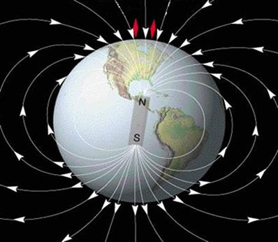 A formação dos dutos magnéticos está associada com as linhas do campo magnético da Terra e sua interação com a radiação solar. [Imagem: Alunos Online]